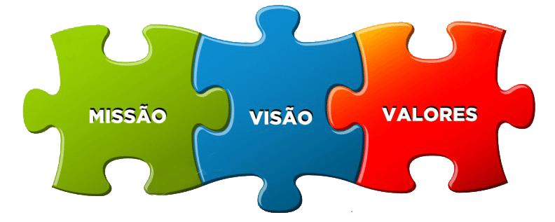 Missão,visão,valores